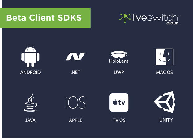 Beta Client SDKs - Accelerate Live Video Development - Early Access
