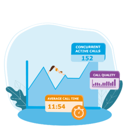 Real Time Call Center Analytics