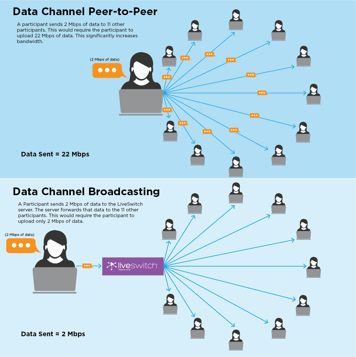 datachannels-broadcast-diagram