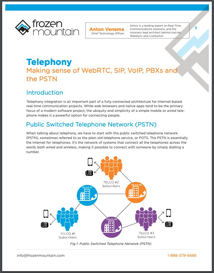 Telephony_SIP_PSTN_PBX