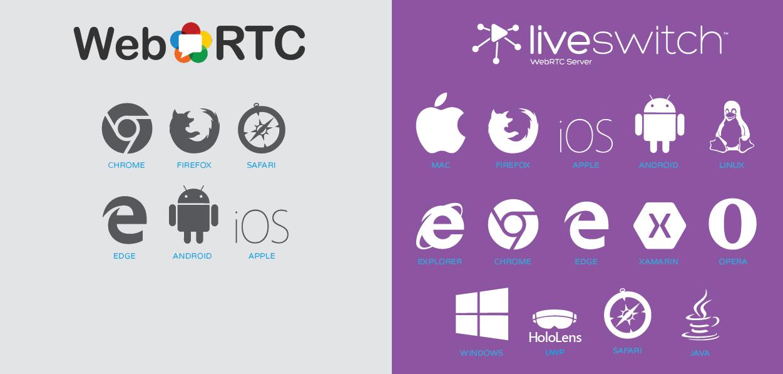 WebRTC-VR- platforms